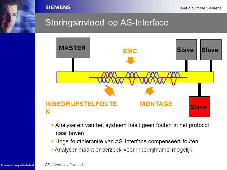 Storingsinvloed op AS-Interface