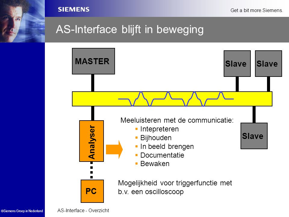 AS-Interface blijft in beweging