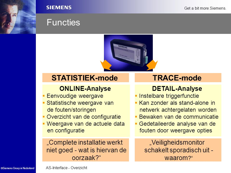Functies STATISTIEK-mode TRACE-mode ONLINE-Analyse DETAIL-Analyse
