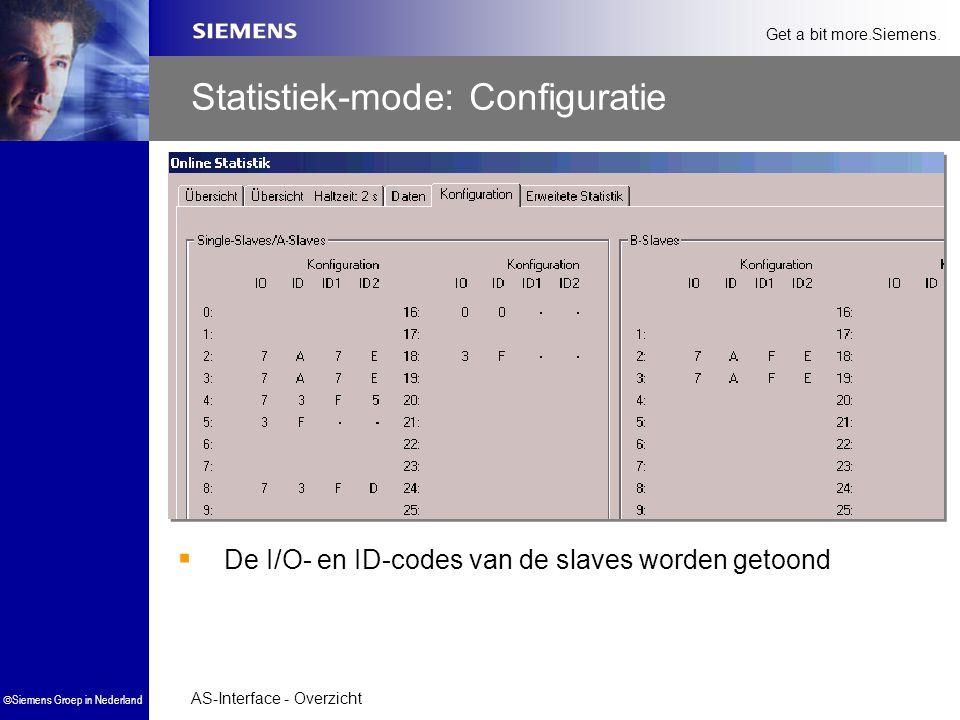Statistiek-mode: Configuratie