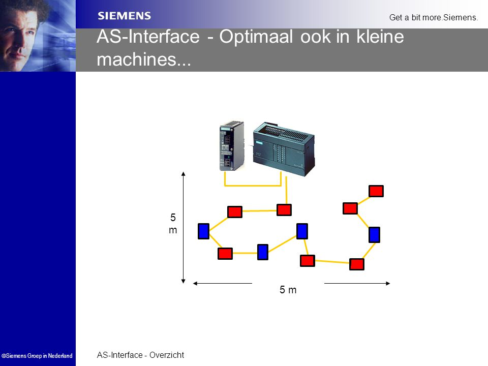 AS-Interface - Optimaal ook in kleine machines...