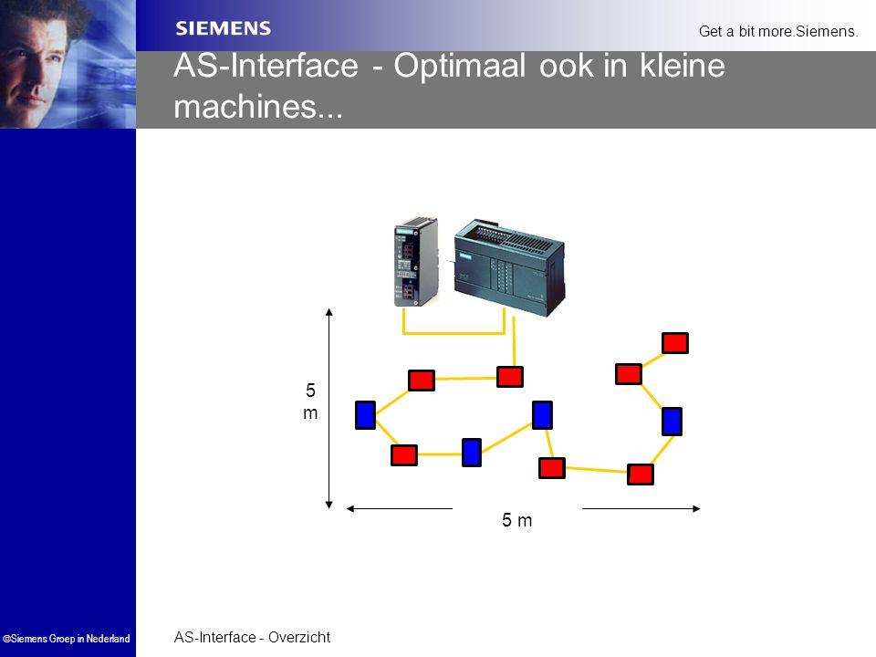 AS-Interface - Optimaal ook in kleine machines...
