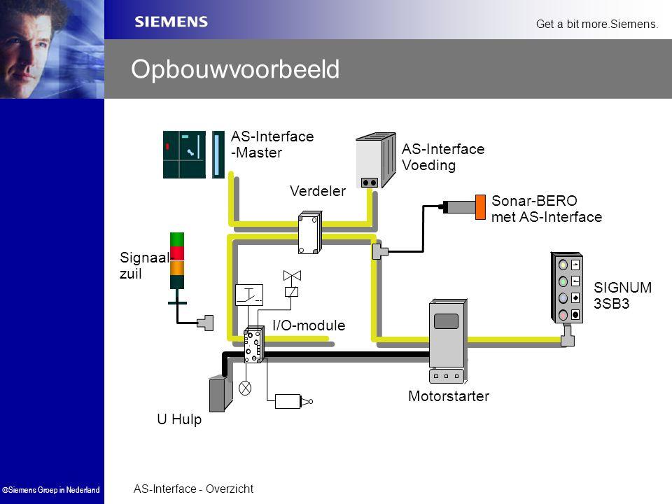 Opbouwvoorbeeld AS-Interface -Master Voeding Verdeler Sonar-BERO