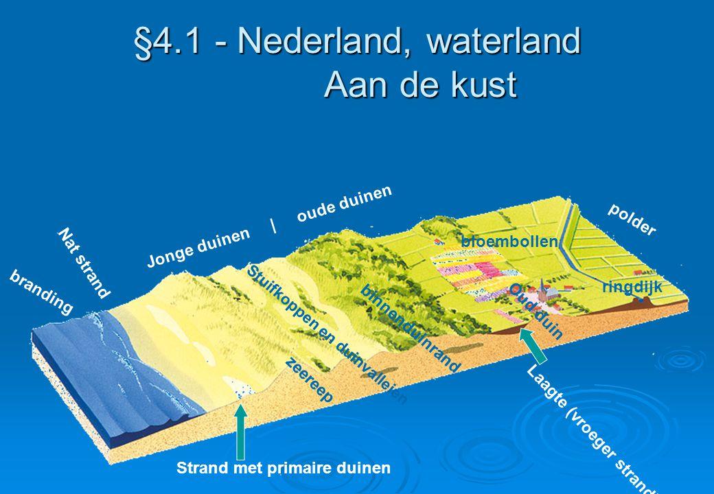 §4.1 - Nederland, waterland Aan de kust