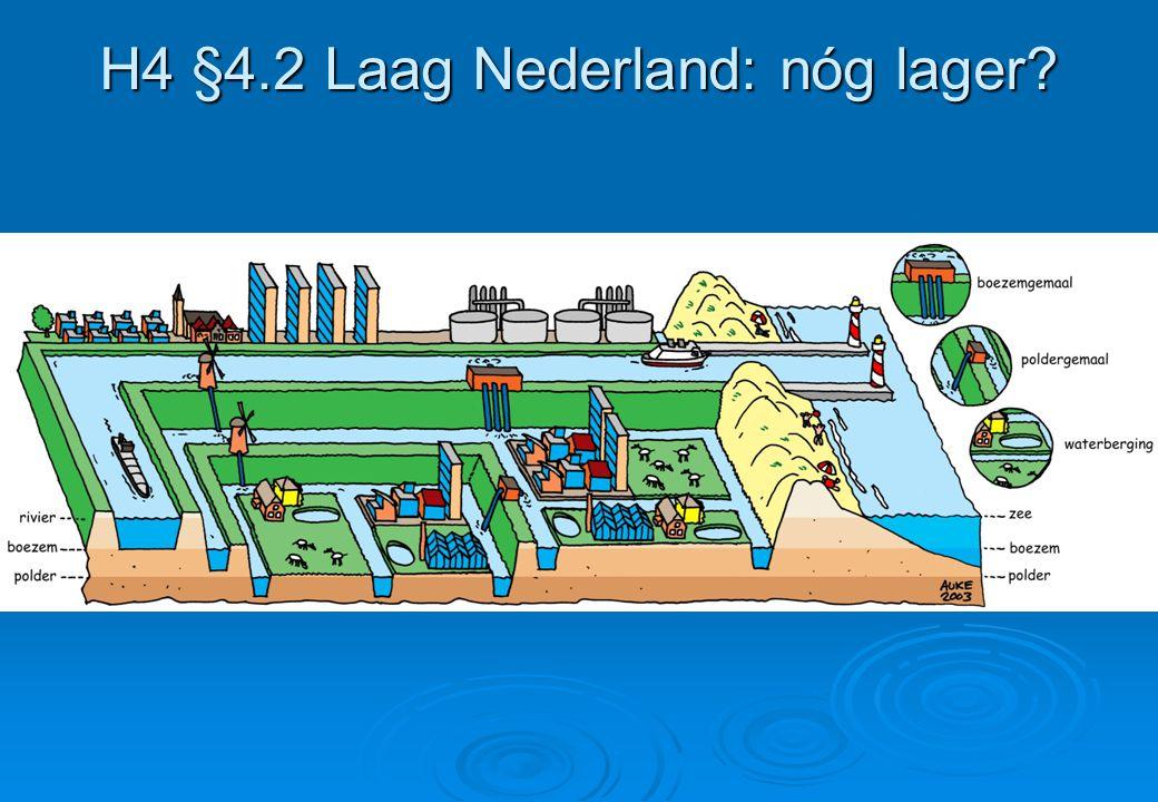 H4 §4.2 Laag Nederland: nóg lager