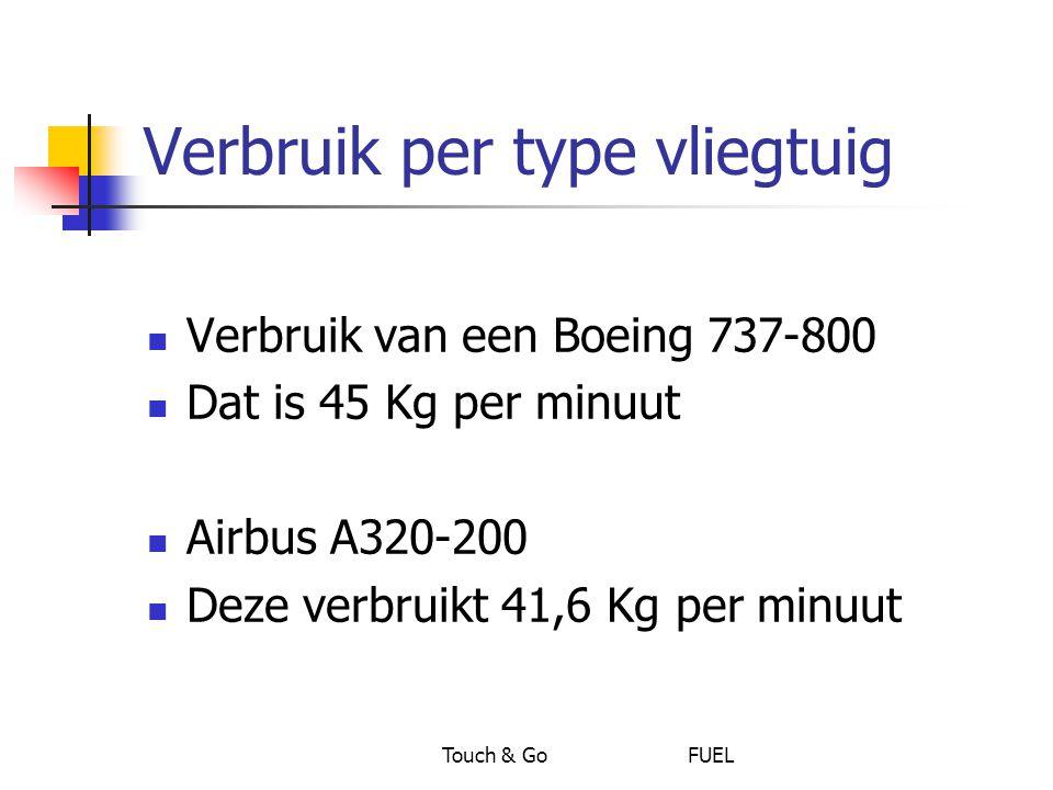 Verbruik per type vliegtuig