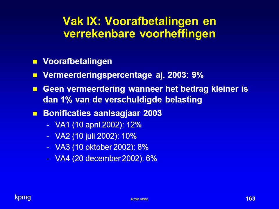 Vak IX: Voorafbetalingen en verrekenbare voorheffingen