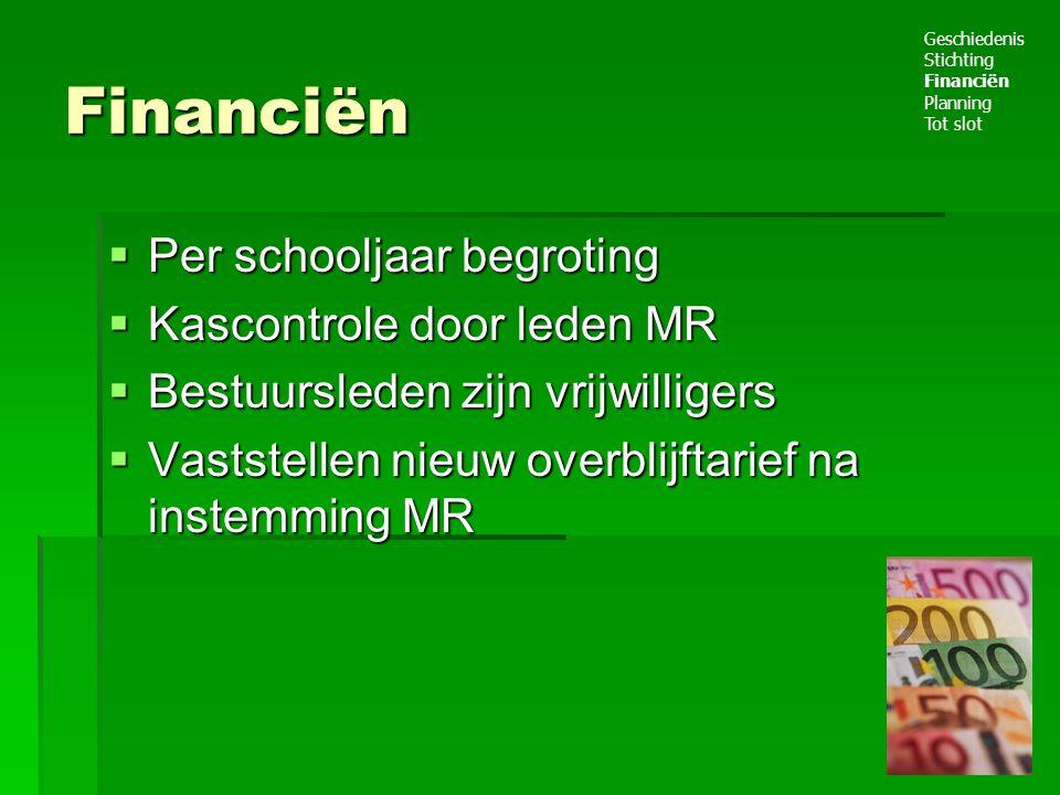 Financiën Per schooljaar begroting Kascontrole door leden MR