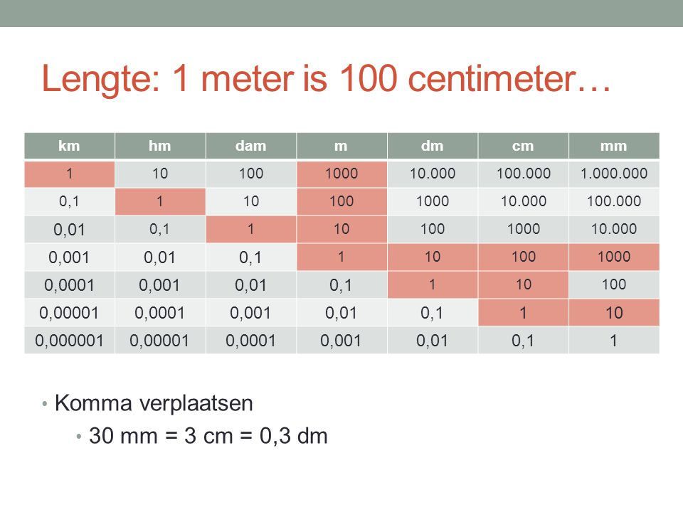 Lengte: 1 meter is 100 centimeter…