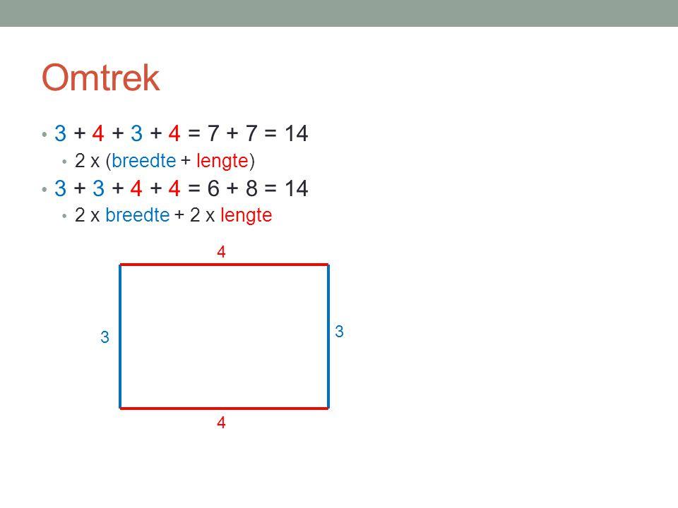 Omtrek 3 + 4 + 3 + 4 = 7 + 7 = 14. 2 x (breedte + lengte) 3 + 3 + 4 + 4 = 6 + 8 = 14. 2 x breedte + 2 x lengte.