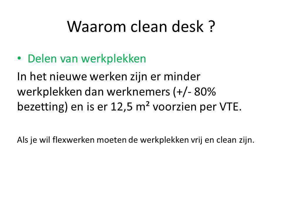 Waarom clean desk Delen van werkplekken