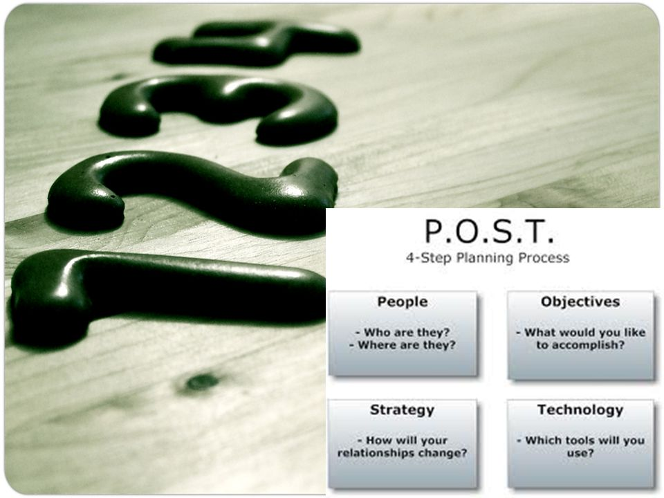 Four steps (POST): People Objectives Strategy Technology