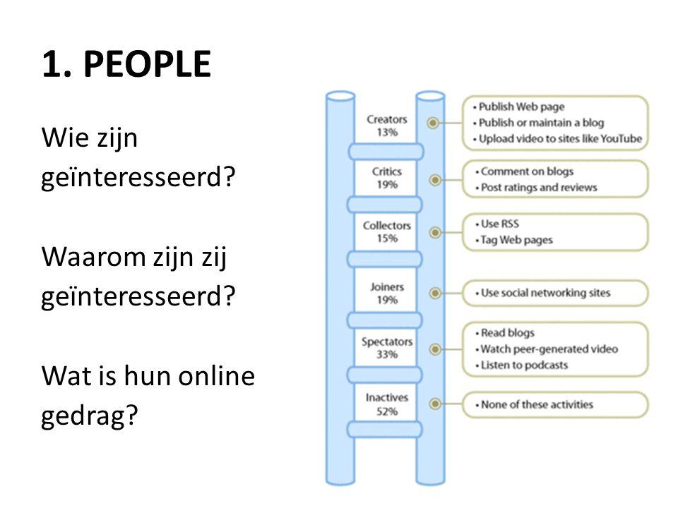 1. People Wie zijn geïnteresseerd Waarom zijn zij Wat is hun online gedrag