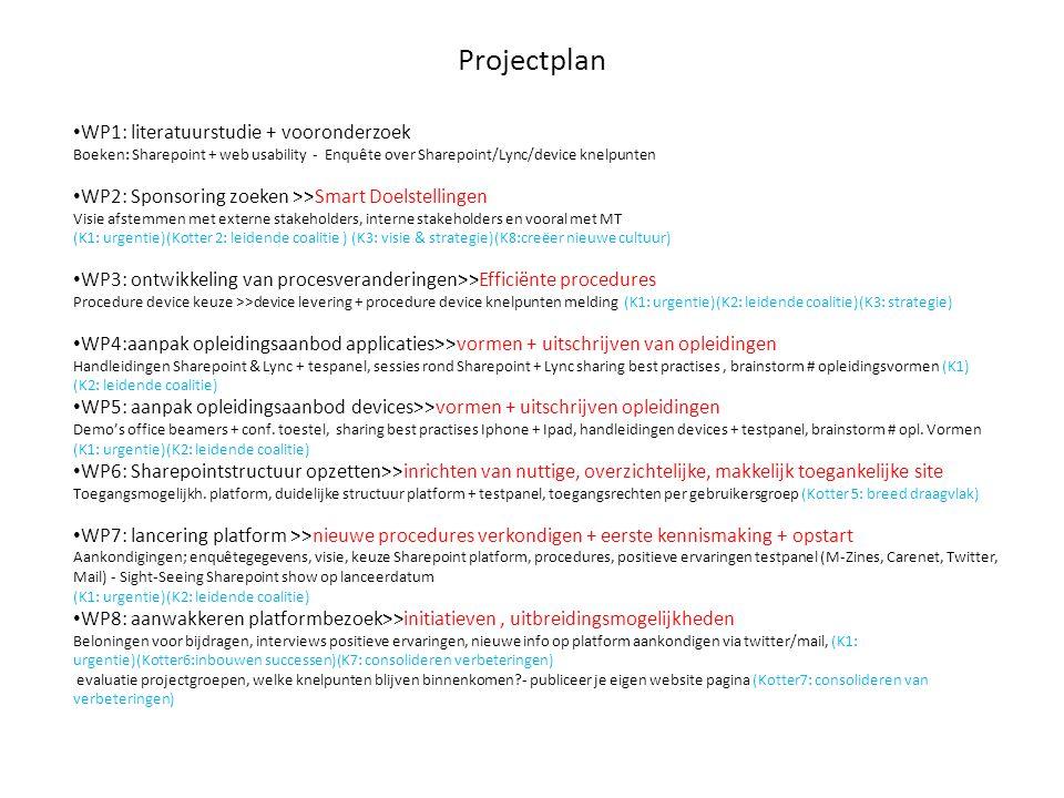 Projectplan WP1: literatuurstudie + vooronderzoek