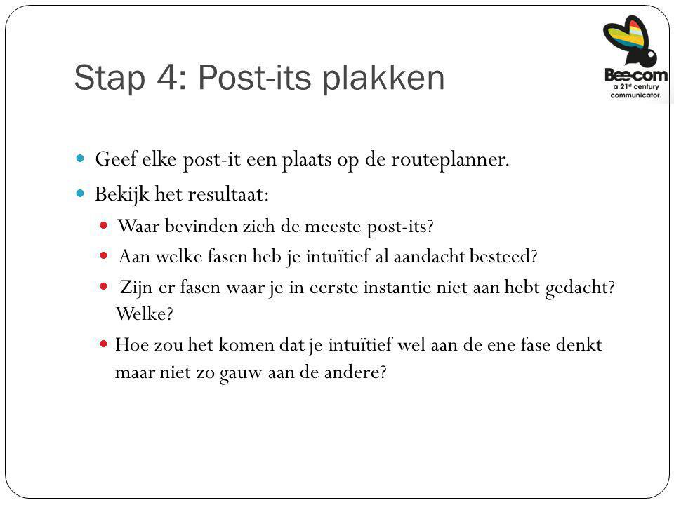 Stap 4: Post-its plakken