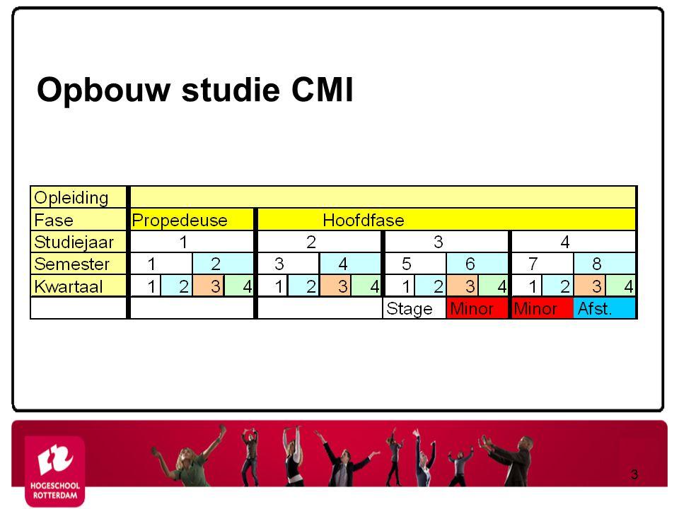Opbouw studie CMI