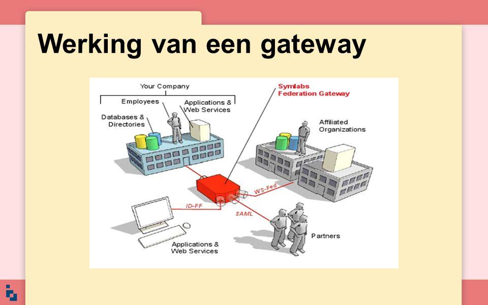 Werking van een gateway