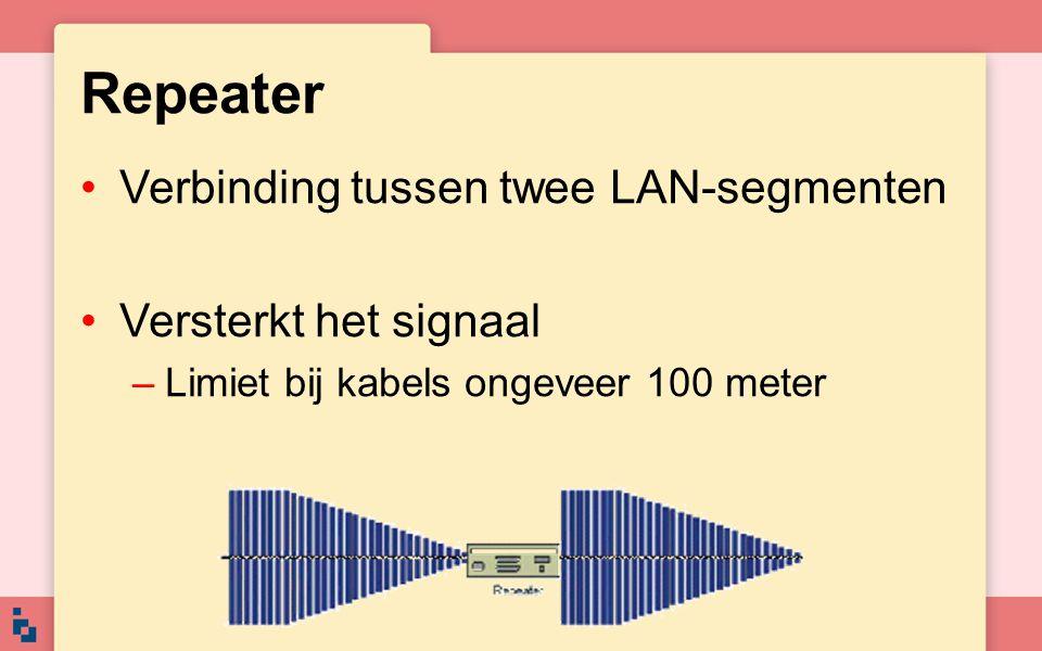 Repeater Verbinding tussen twee LAN-segmenten Versterkt het signaal