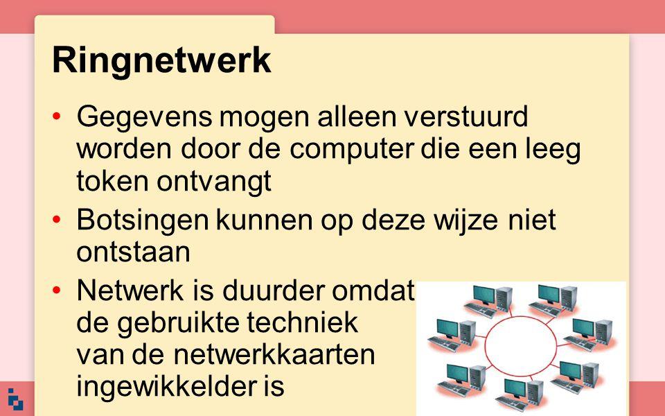 Ringnetwerk Gegevens mogen alleen verstuurd worden door de computer die een leeg token ontvangt. Botsingen kunnen op deze wijze niet ontstaan.