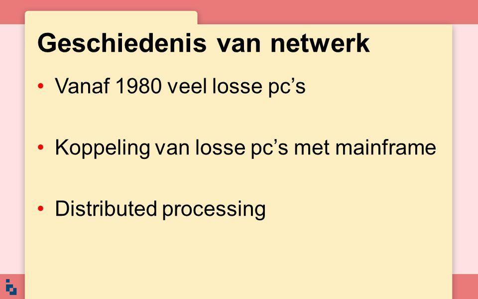 Geschiedenis van netwerk