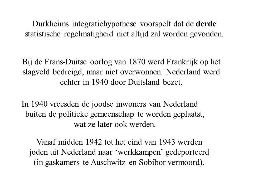 Durkheims integratiehypothese voorspelt dat de derde statistische regelmatigheid niet altijd zal worden gevonden.