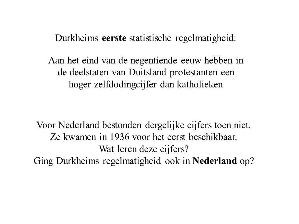 Durkheims eerste statistische regelmatigheid:
