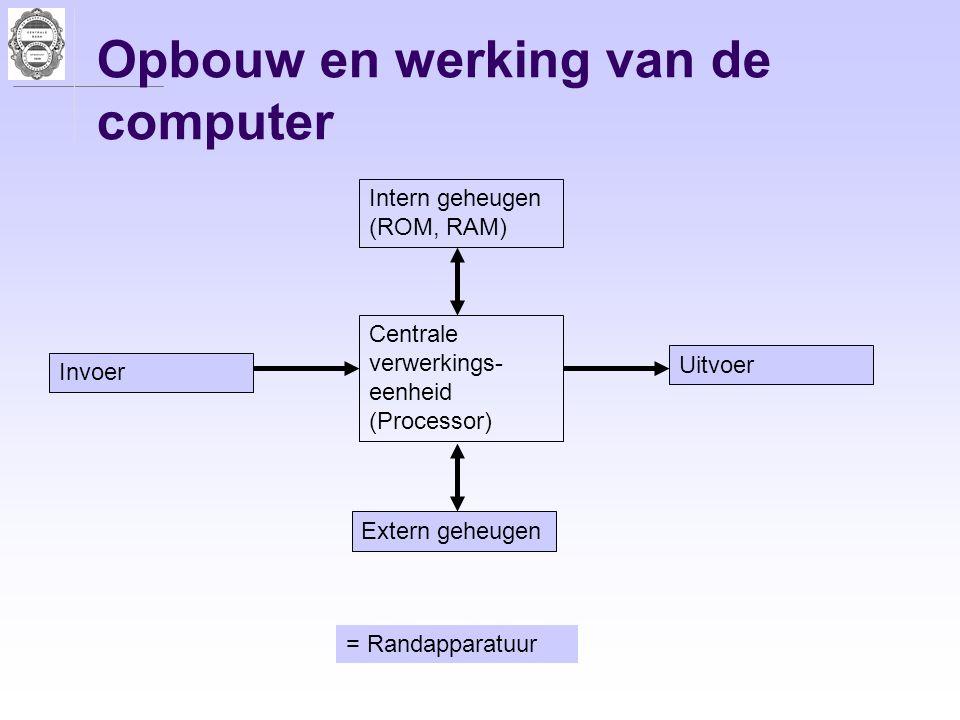 Opbouw en werking van de computer