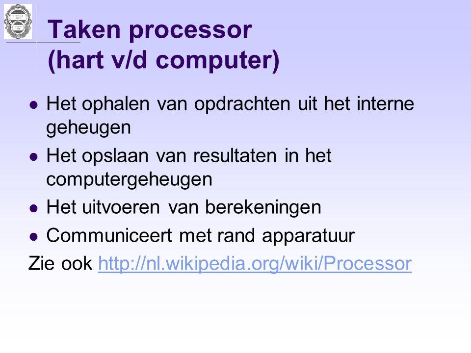 Taken processor (hart v/d computer)