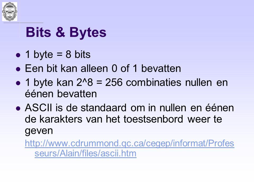 Bits & Bytes 1 byte = 8 bits Een bit kan alleen 0 of 1 bevatten