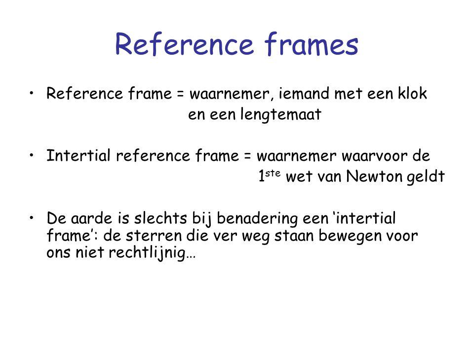 Reference frames Reference frame = waarnemer, iemand met een klok