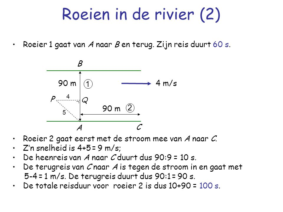 Roeien in de rivier (2) Roeier 1 gaat van A naar B en terug. Zijn reis duurt 60 s. Roeier 2 gaat eerst met de stroom mee van A naar C.