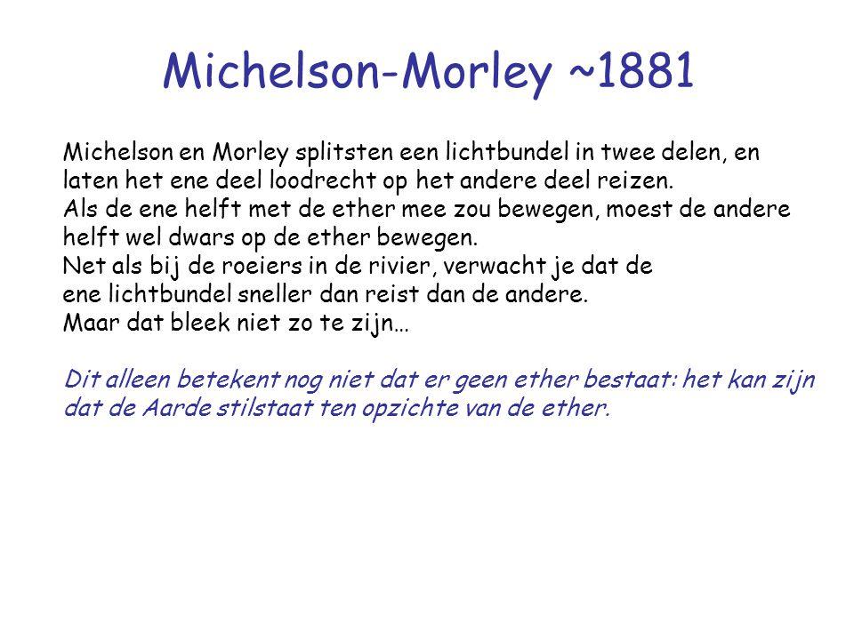 Michelson-Morley ~1881 Michelson en Morley splitsten een lichtbundel in twee delen, en. laten het ene deel loodrecht op het andere deel reizen.