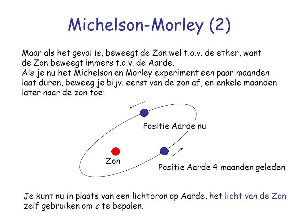 Michelson-Morley (2) Maar als het geval is, beweegt de Zon wel t.o.v. de ether, want. de Zon beweegt immers t.o.v. de Aarde.