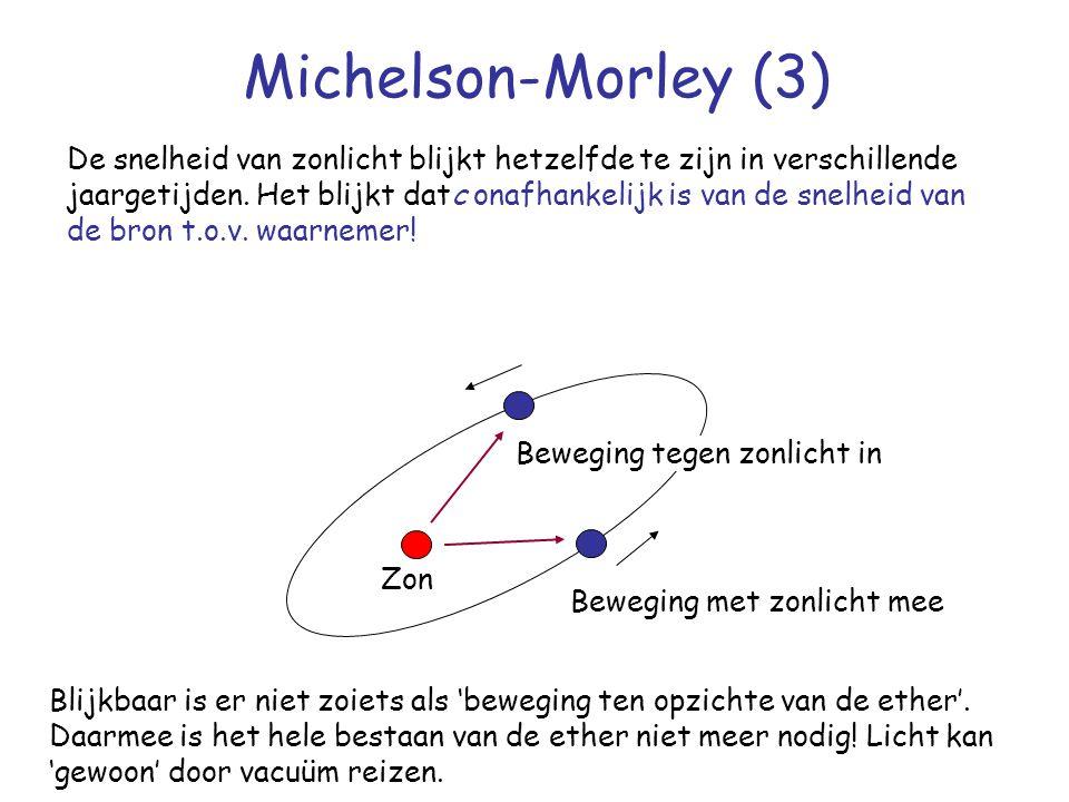 Michelson-Morley (3) De snelheid van zonlicht blijkt hetzelfde te zijn in verschillende.