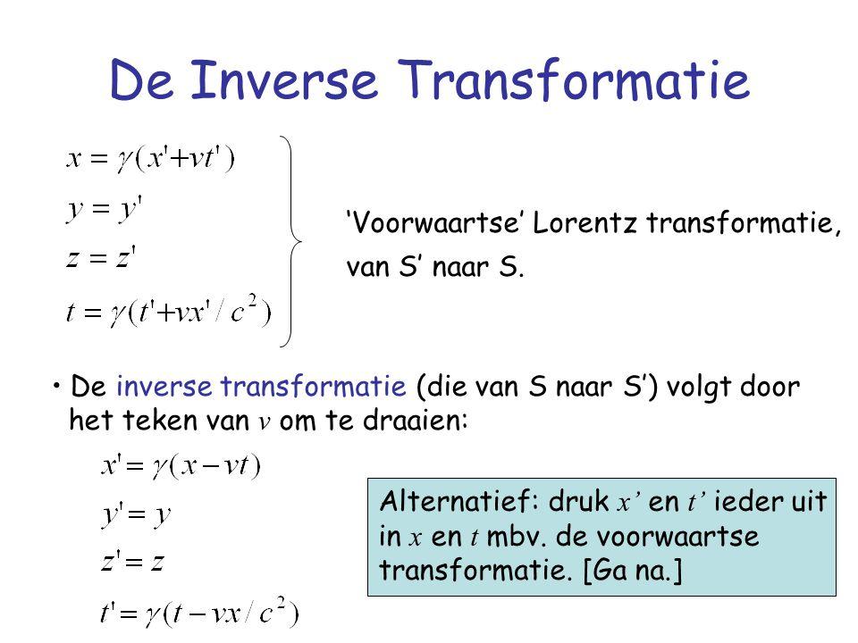 De Inverse Transformatie