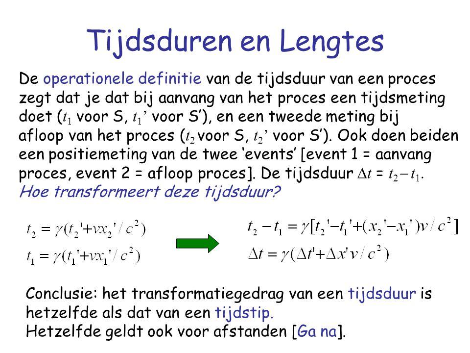 Tijdsduren en Lengtes De operationele definitie van de tijdsduur van een proces. zegt dat je dat bij aanvang van het proces een tijdsmeting.