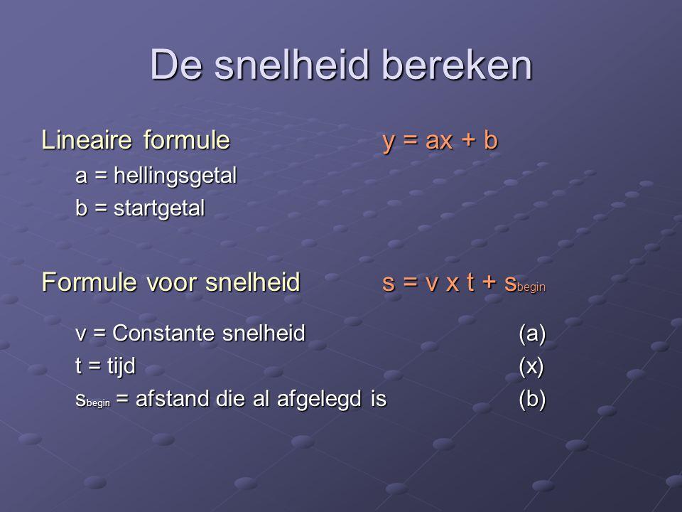 De snelheid bereken Lineaire formule y = ax + b