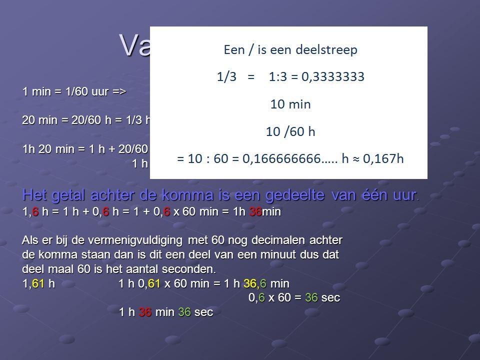 Van min naar uren 1 min = 1/60 uur => 20 min = 20/60 h = 1/3 h = 0,333333 h. 1h 20 min = 1 h + 20/60 h =