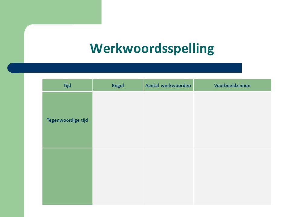 Werkwoordsspelling Tijd Regel Aantal werkwoorden Voorbeeldzinnen