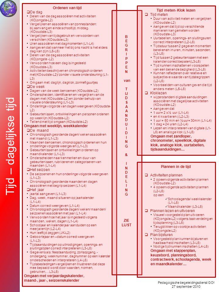 Pedagogische begeleidingsdienst GO! 27 september 2010