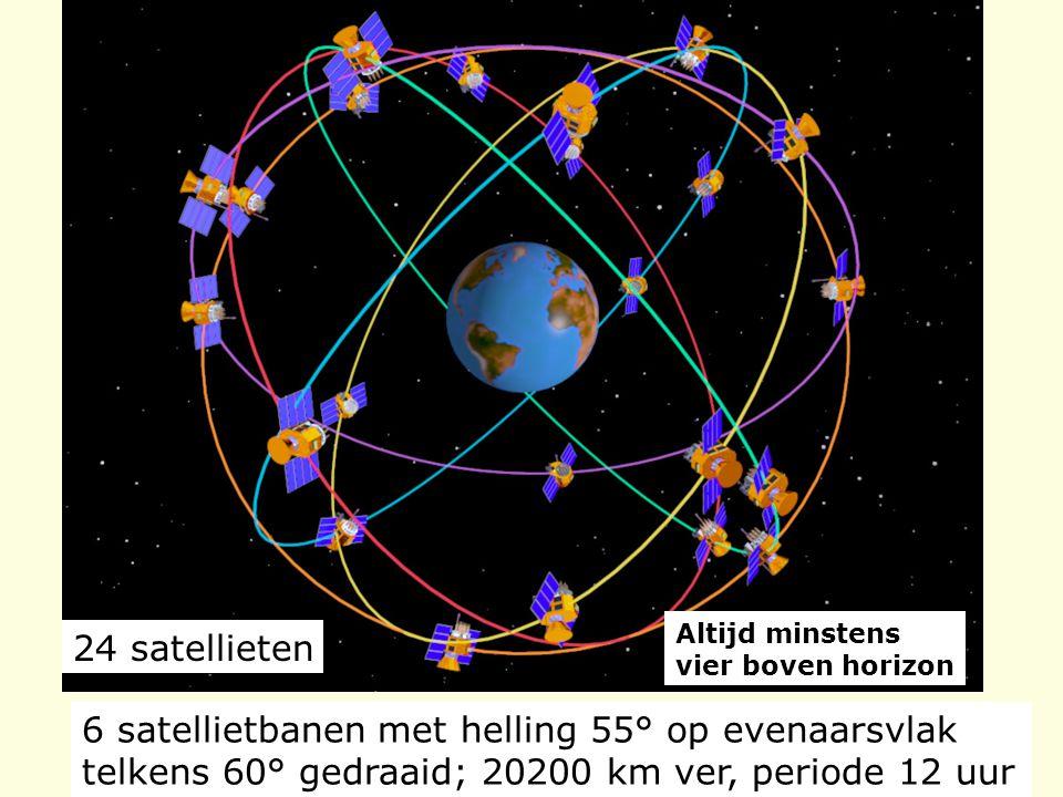6 satellietbanen met helling 55° op evenaarsvlak
