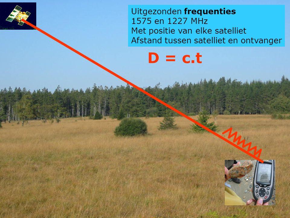 D = c.t Uitgezonden frequenties 1575 en 1227 MHz