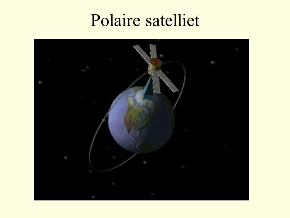 Polaire satelliet