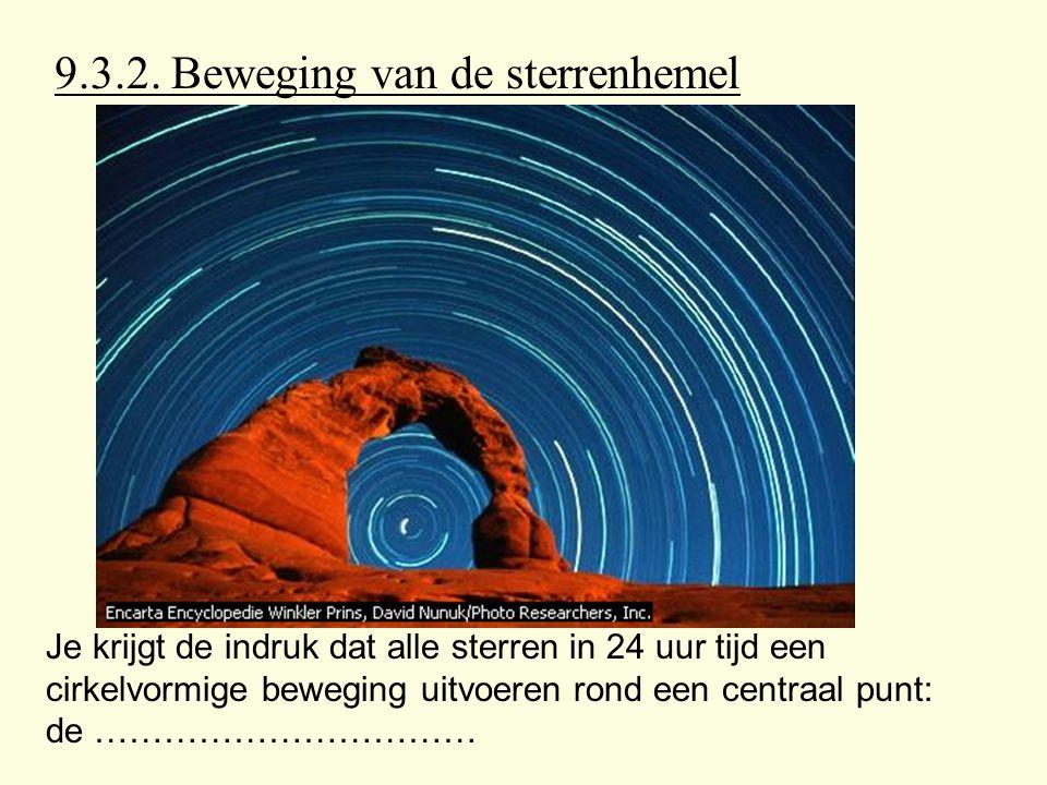 9.3.2. Beweging van de sterrenhemel