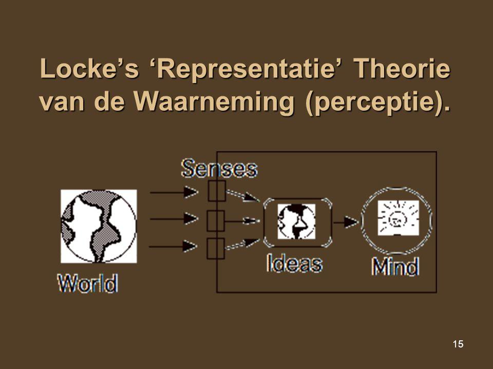 Locke's 'Representatie' Theorie van de Waarneming (perceptie).