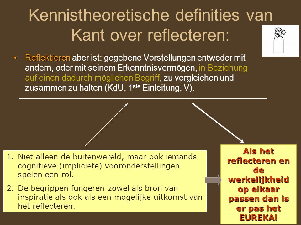 Kennistheoretische definities van Kant over reflecteren: