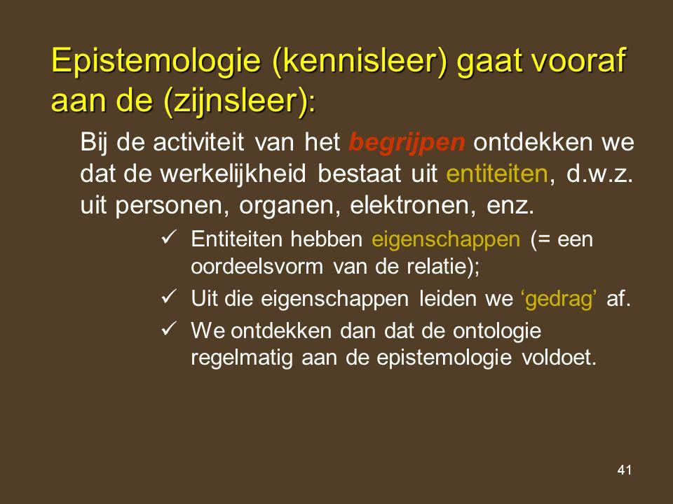 Epistemologie (kennisleer) gaat vooraf aan de (zijnsleer):
