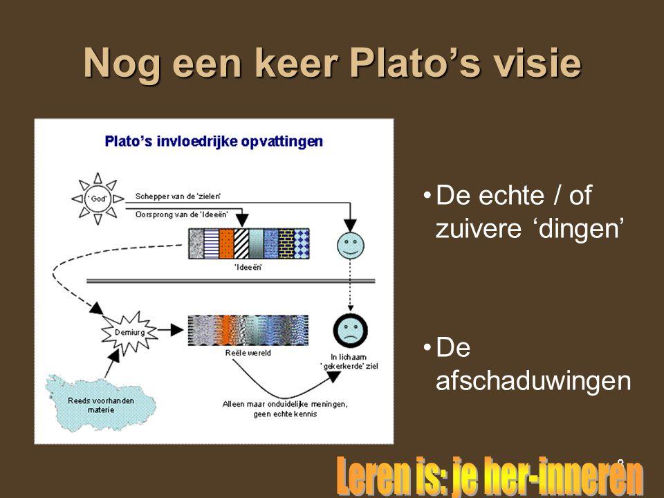 Nog een keer Plato's visie