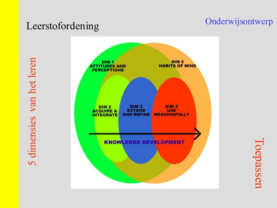Onderwijsontwerp Leerstofordening 5 dimensies van het leren Toepassen