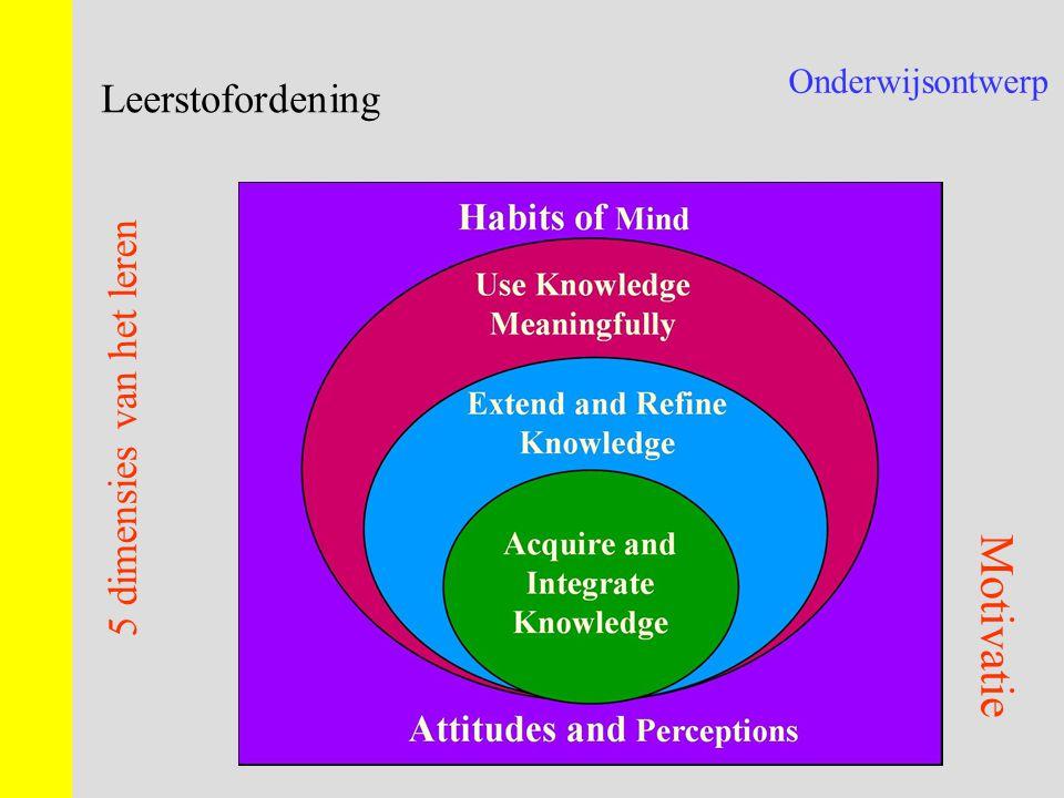 Onderwijsontwerp Leerstofordening 5 dimensies van het leren Motivatie